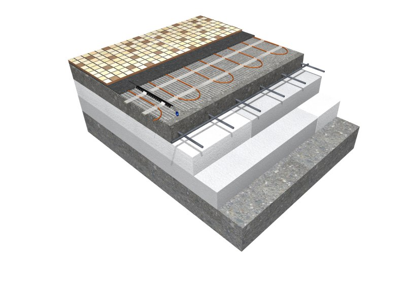 Heating mats for direct heating systems | FENIX